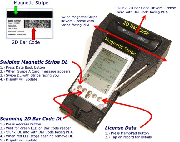 ID Scanner Drivers License Verification ID Reader Age